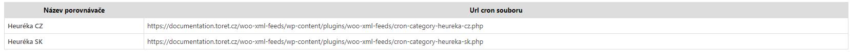 Aktualizace kategorií porovnávačů zboží