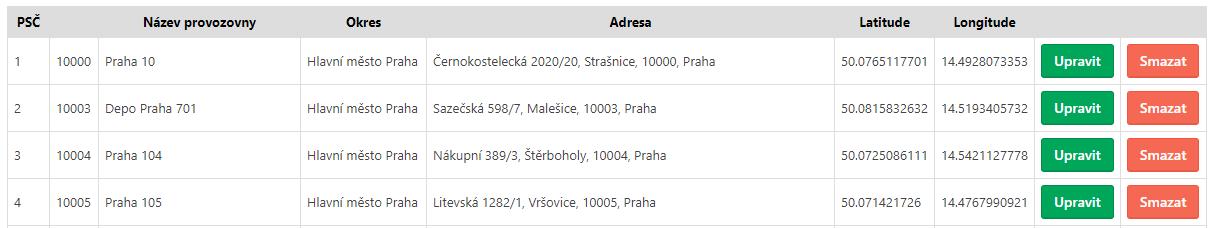 Pobočky České pošty v pluginu