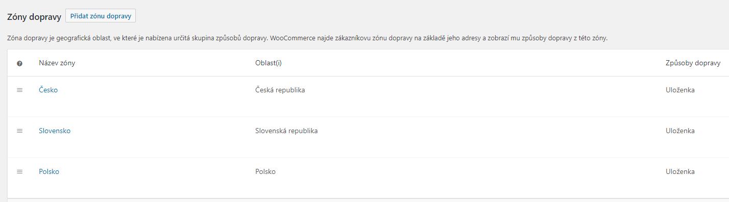 Dopravní zóny a WooCommerce Uloženka