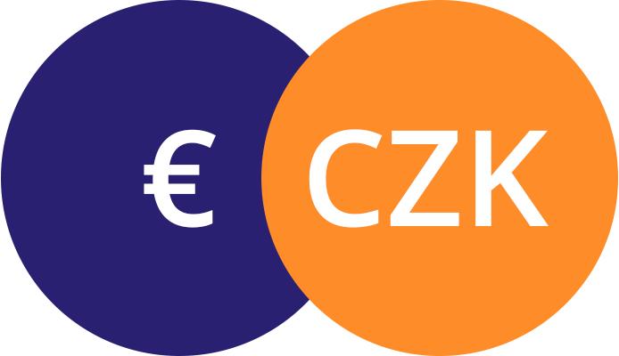 Podpora CZK i EUR