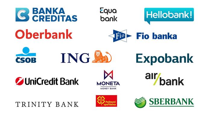 Toret ThePay 2.0 - bankovní převody