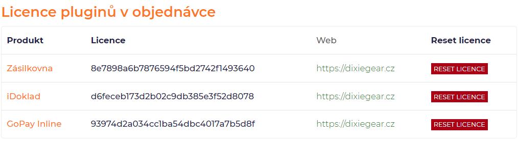Licence pluginů v objednávce